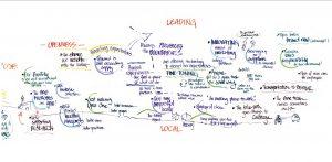 Opus One 2030 Vision II
